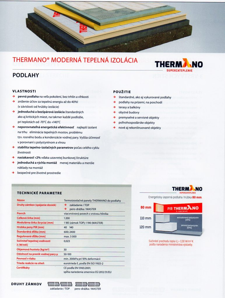 thermano